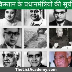 पाकिस्तान के प्रधानमंत्रियों की सूची 1